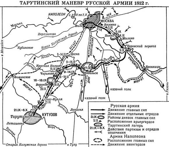 tarutinskiy-manevr-580x506